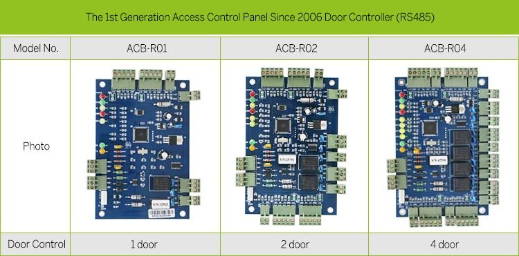 1.RS485 Access Control Board