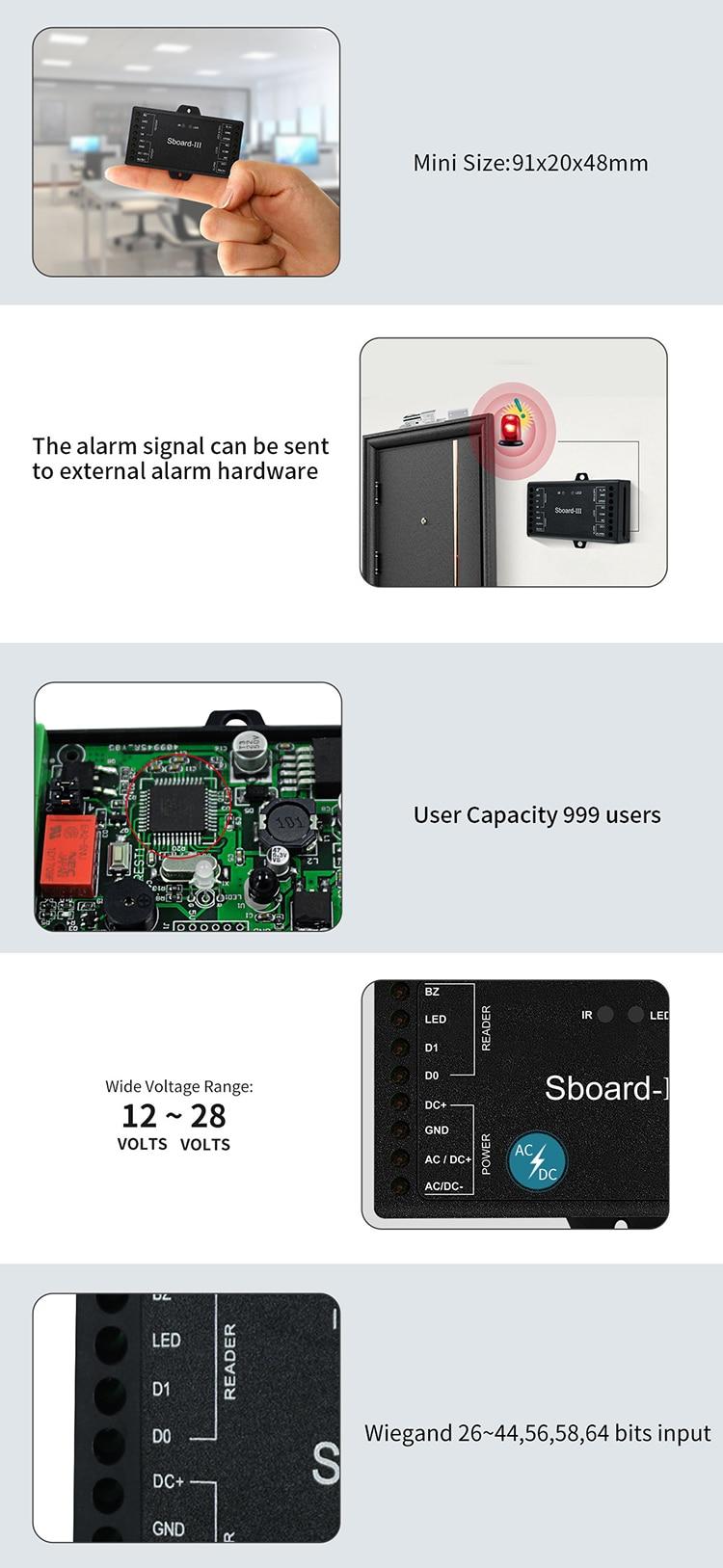 Sboard-III